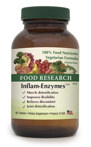 Inflam-Enzymes™